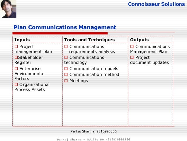 verbal inputs in communication All about visual, auditory, tactile and verbal communication inputs and outputs, and preferred communication styles.