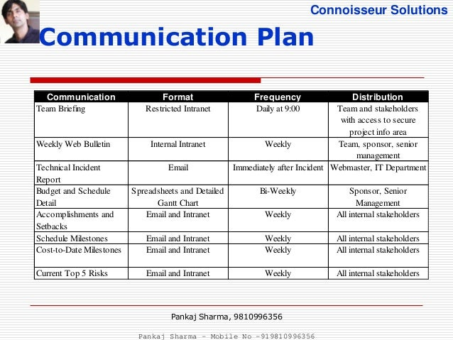 communication plan template for project management - project communications management pmbok 5th edition