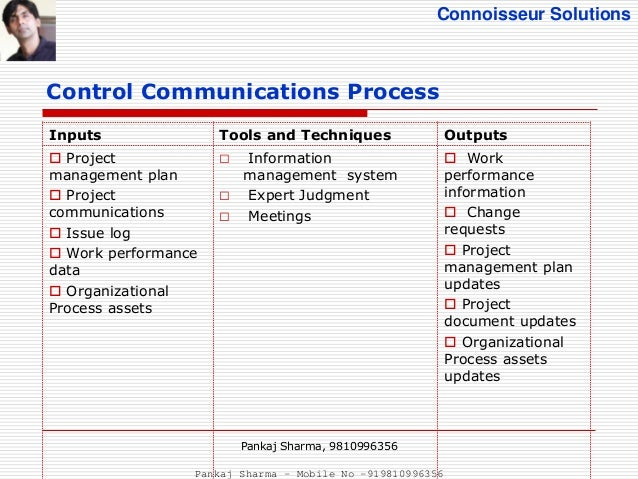 communication plan monitors and controls A communications plan: home how to develop a communications plan sample plan 1 from prsa sample plan 2 from ara  provide you with a sense of order and control,.