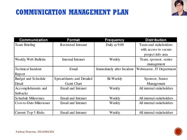 project communications management pmbok sixth edition