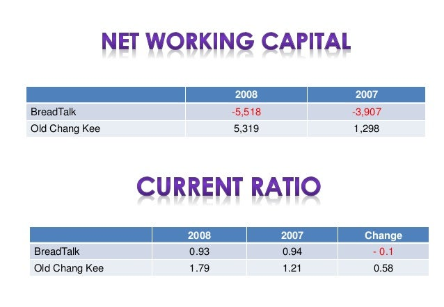 company analysis of old chang kee This ockl page provides a table containing critical financial ratios such as p/e ratio, eps, roi, and others.