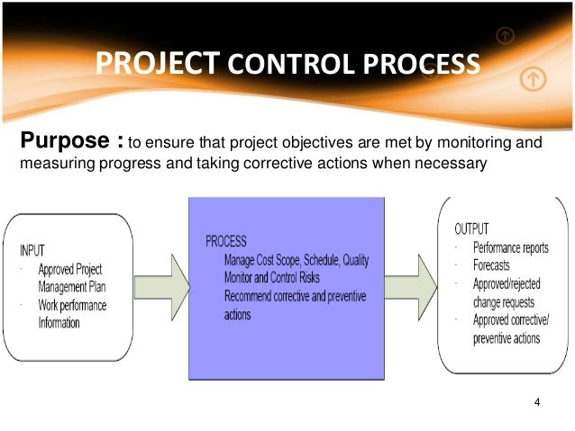 Project Management Control Diagram Free Wiring Diagram For You