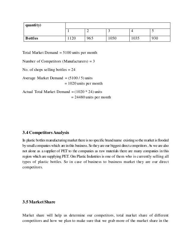 quantity) 1 2 3 4 5 Bottles 1120 965 1050 1035 930 Total Market Demand = 5100 units per month Number of Competitors (Manuf...