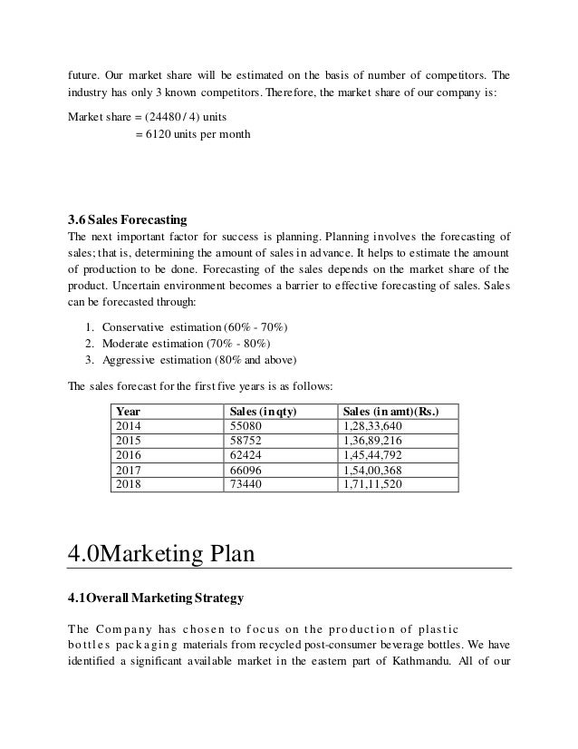 Furniture Manufacturing Business Plan Pdf