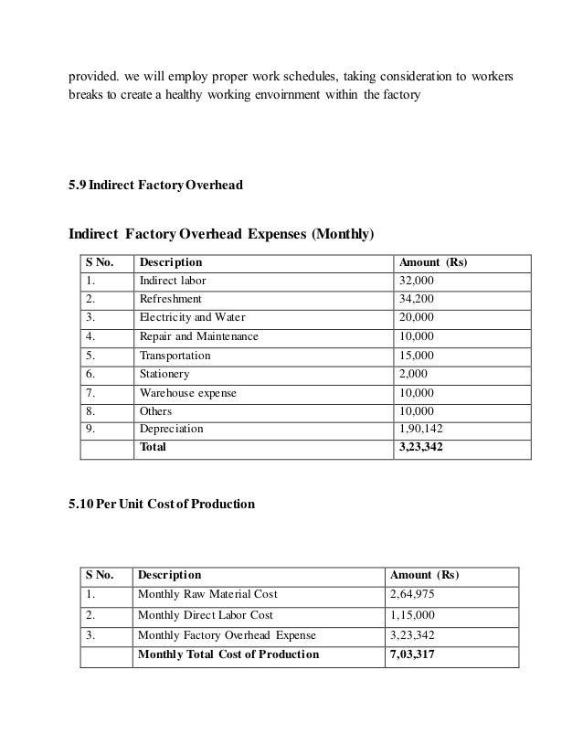 Manufacturing business plan templates 13 free word pdf format appealing production house business plan ideas ideas house business plan template manufacturing cheaphphosting Gallery