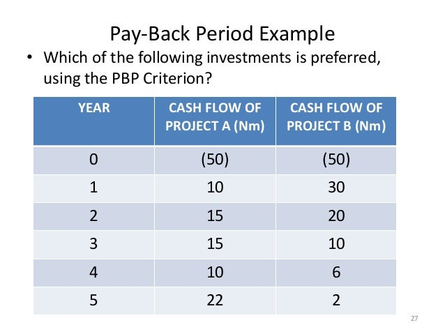 evaluate investment appraisal of payback period and net present value A criterion used in investment appraisal to evaluate the desirability of  payback period or payback method  was calculated using the net present value,.