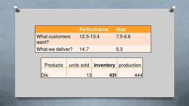 product count capsim