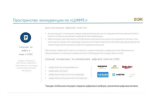 Ситуация по цифре в миреиЕАЭС Пространствоконкуренциипо«ЦИФРЕ» Целиреализации цифровой повестк...