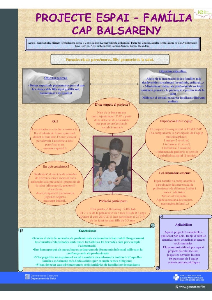 PROJECTE ESPAI – FAMÍLIA            CAP BALSARENYAutors: Garcia Sala, Miriam (treballadora social); Cañellas Isern, Josep ...