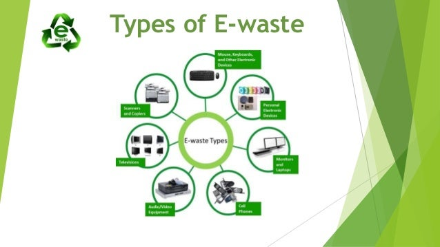 E Waste And Green Computing