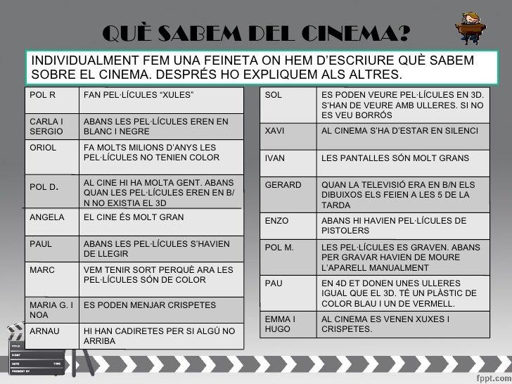 QUÈ SABEM DEL CINEMA?INDIVIDUALMENT FEM UNA FEINETA ON HEM D'ESCRIURE QUÈ SABEMSOBRE EL CINEMA. DESPRÉS HO EXPLIQUEM ALS A...