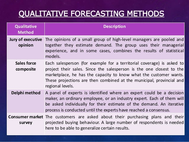 qualitative forecasting techniques essay A qualitative research essay 9 share my understandings about basic concepts of qualitative research that i gained from my readings on some books on qualitative research methods as well as nursing, psychology, sociology, and marketing regularly use qualitative methods to.