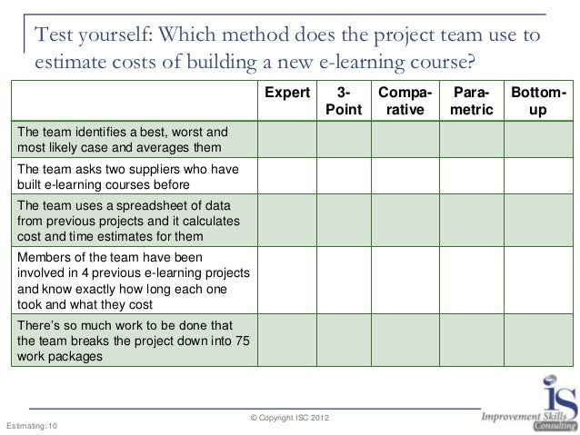Project estimating 10 test yourself which method does the project team use to estimate solutioingenieria Gallery