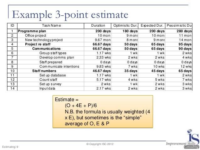 project estimates examples - Trisamoorddiner