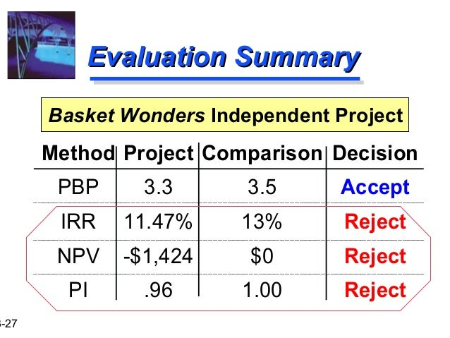 a comparison of eva and npv Academics prefer eva because it can be shown to be equivalent to npv but practitioners sometimes have difficulty understanding the relative comparison of either eva or npv for example, if i tell you that project a has a 20% roi while b has a 10% roi, you can intuitively feel the relative value between the two.