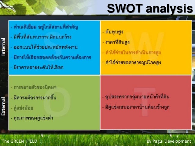 SWOT Analysis of Apple Iphone
