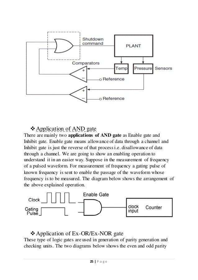 Awesome Online Logic Gates Vignette - Electrical Circuit Diagram ...