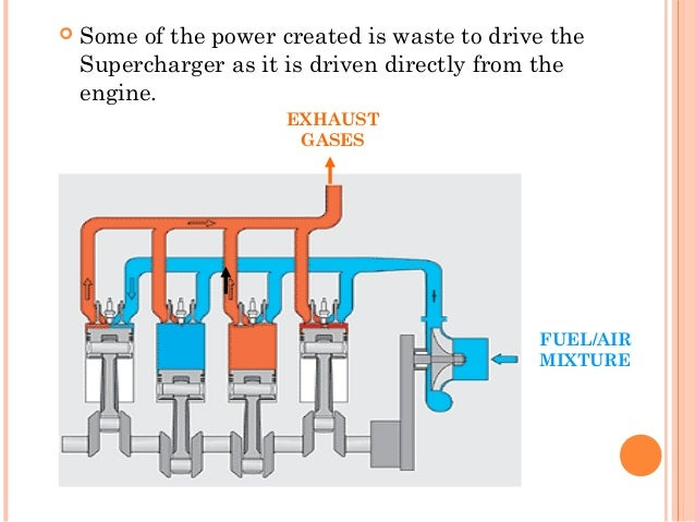 PPT TurboCharger and Supercharger PowerPoint presentation