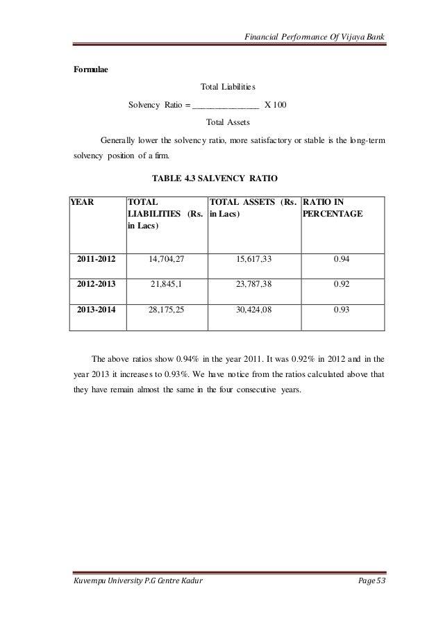 Ranjith j gowdas study on financial performanceratio of vijaya ban kuvempu university pg centre kadur page 52 53 financial performance of vijaya bank spiritdancerdesigns Image collections