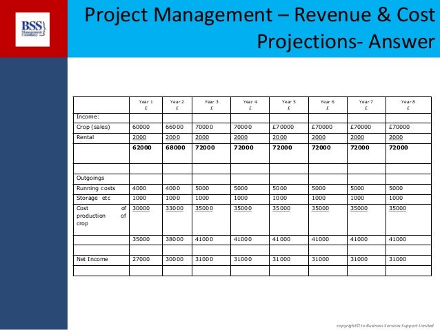 project appraisal techniques Investment appraisal techniques- pros and cons - download as pdf file (pdf),  text file (txt) or read online.