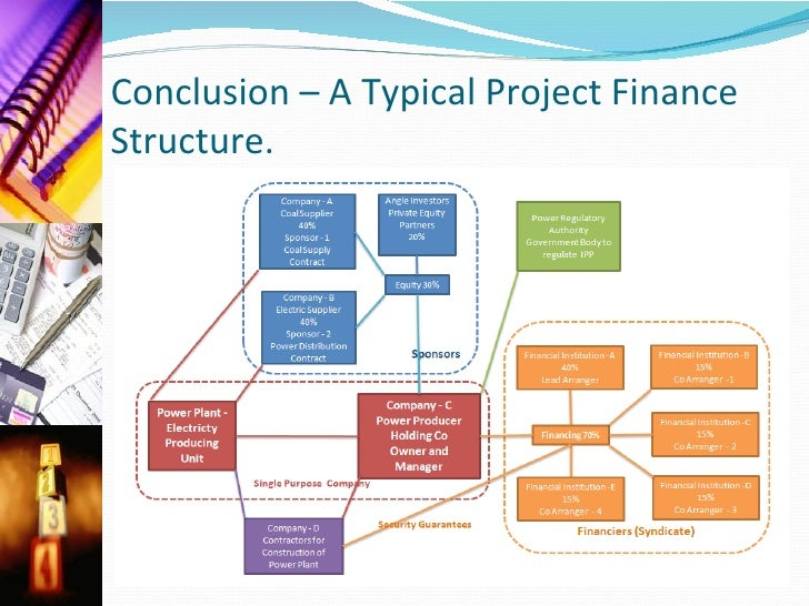 Project financing for Financing construction projects