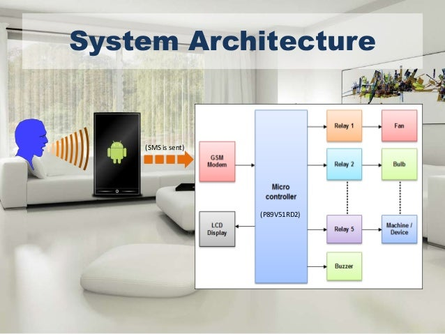 System Architecture (P89V51RD2) (SMS Is Sent) ...