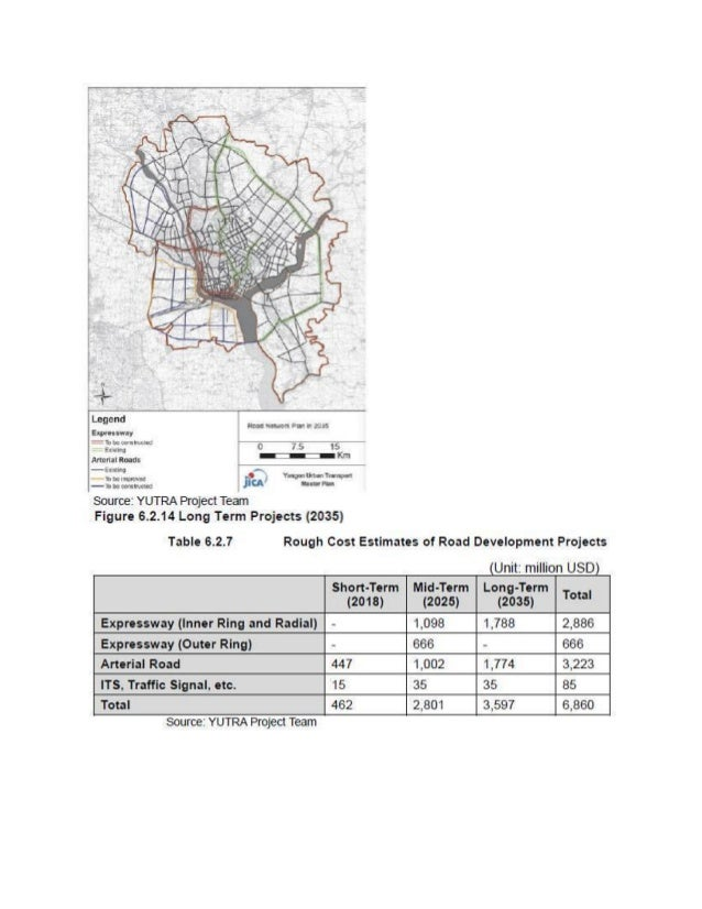 Project for Comprehensive Urban Transport Plan of the