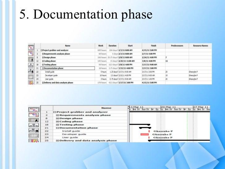 5. Documentation phase