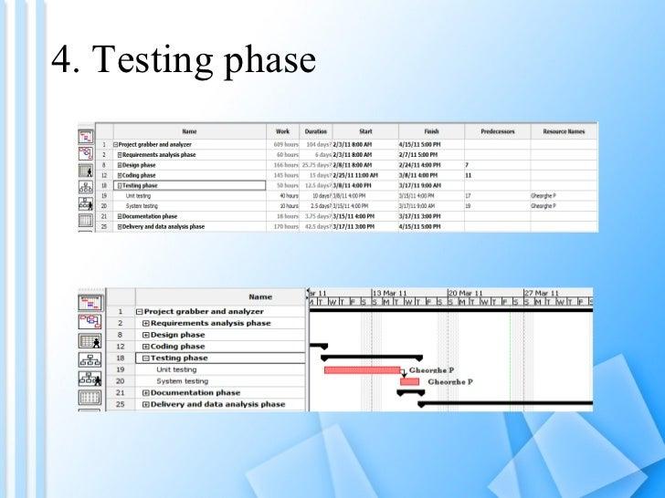 4. Testing phase