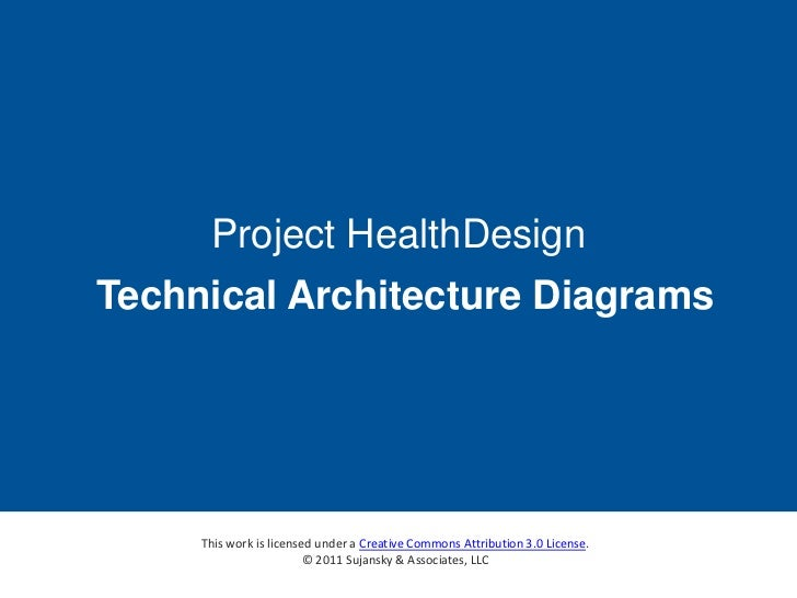 Project HealthDesignTechnical Architecture Diagrams     This work is licensed under a Creative Commons Attribution 3.0 Lic...