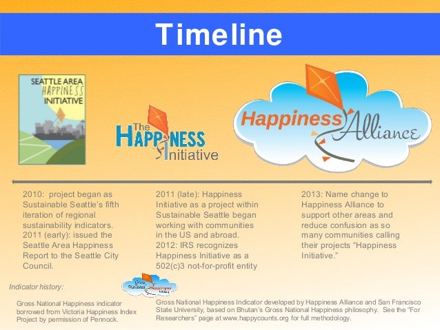a history of happiness A brief history of happiness (brief histories of philosophy) and millions of other books are available for amazon kindle learn more enter your mobile number or email address below and we'll send you a link to download the free kindle app.