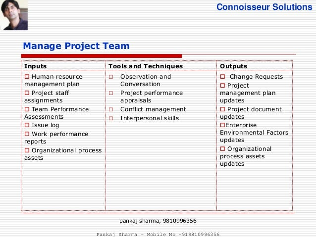 Project human resource management templates by pmbok html for Human resource plan template pmbok