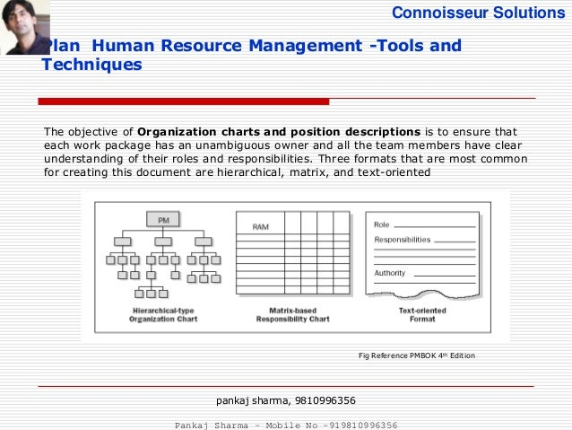 managing human resources in projects Download free human-resource management plan or staffing management plan templates according to pmbok as ms word or ms excel files free.