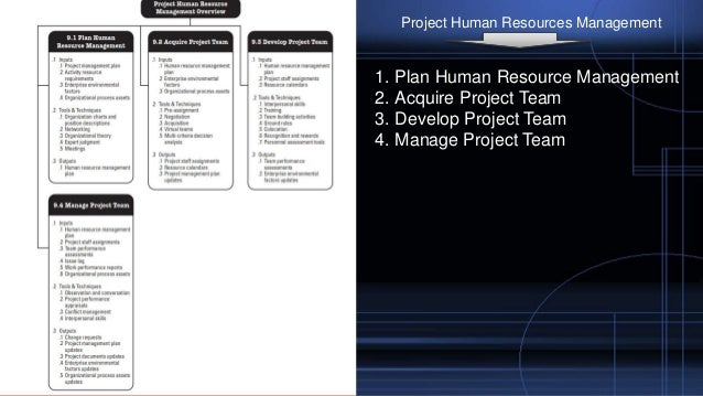 report on human resource management on