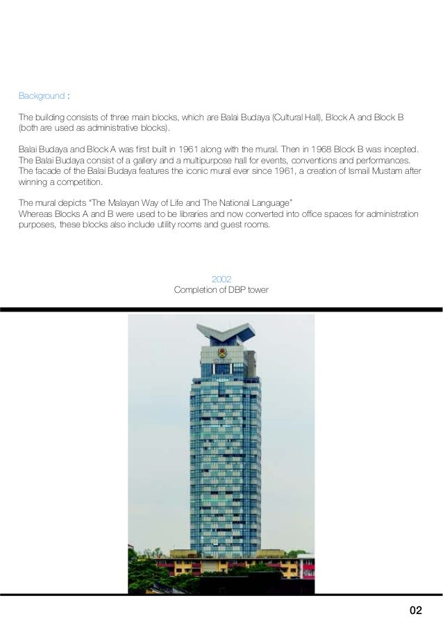 Dewan Bahasa Dan Pustaka Project Ii Report
