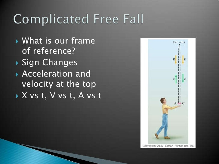 What is our frame of reference?<br />Sign Changes<br />Acceleration and velocity at the top<br />X vs t, V vs t, A vs t<br...
