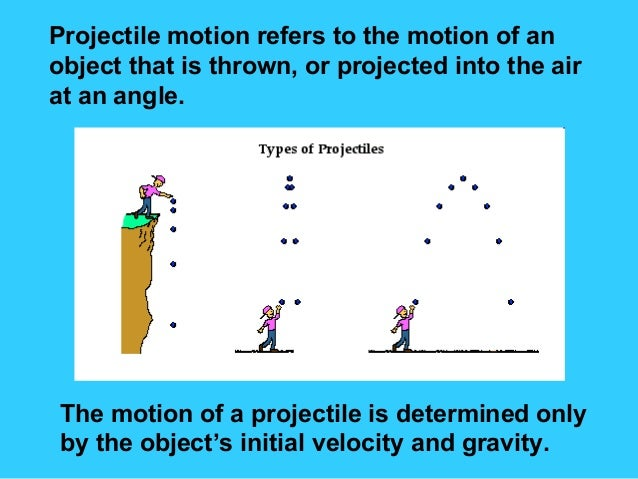 how to find the final vertical velocity of a projectile