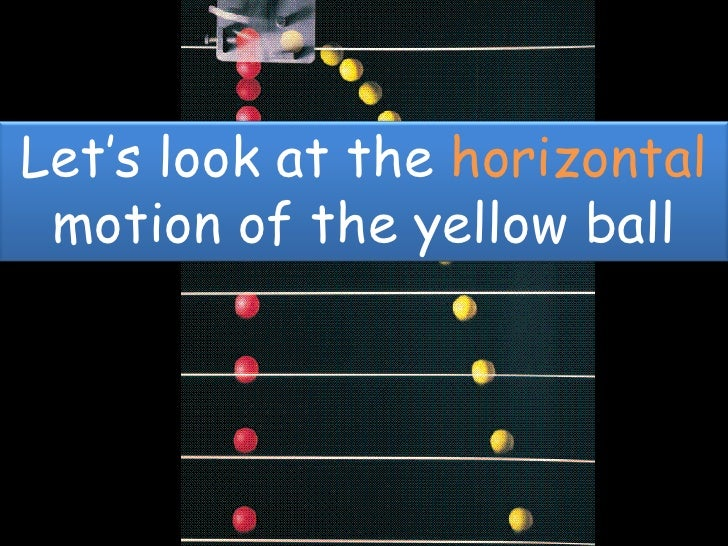 Let's look at the horizontal motion of the yellow ball<br />