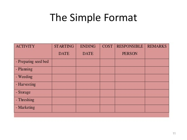 ... 11. The Simple Format ...