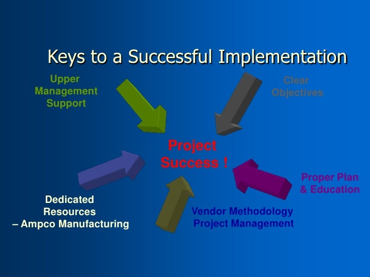 tools and resources for implementing process consultation projects Resource plan: use this project management resources plan during the project planning phase,  by implementing proper resource planning practices,.