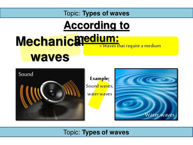 Project In Physics Waves