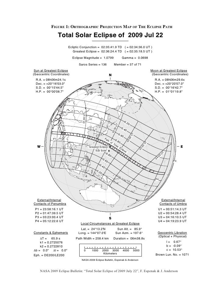 FIGURE 1: ORTHOGRAPHIC PROJECTION MAP OF THE ECLIPSE PATH                    Total Solar Eclipse of 2009 Jul 22           ...