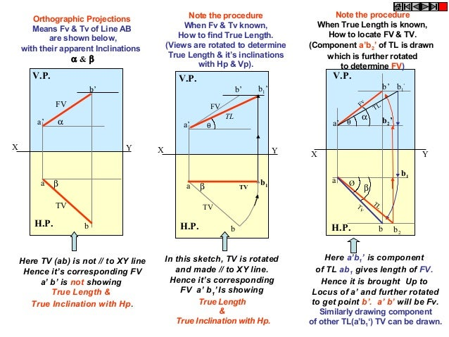 PROJECTIONS OF STRAIGHT LINES PDF DOWNLOAD