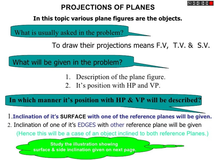 PROJECTIONS OF PLANES          In this topic various plane figures are the objects.  What is usually asked in the problem?...