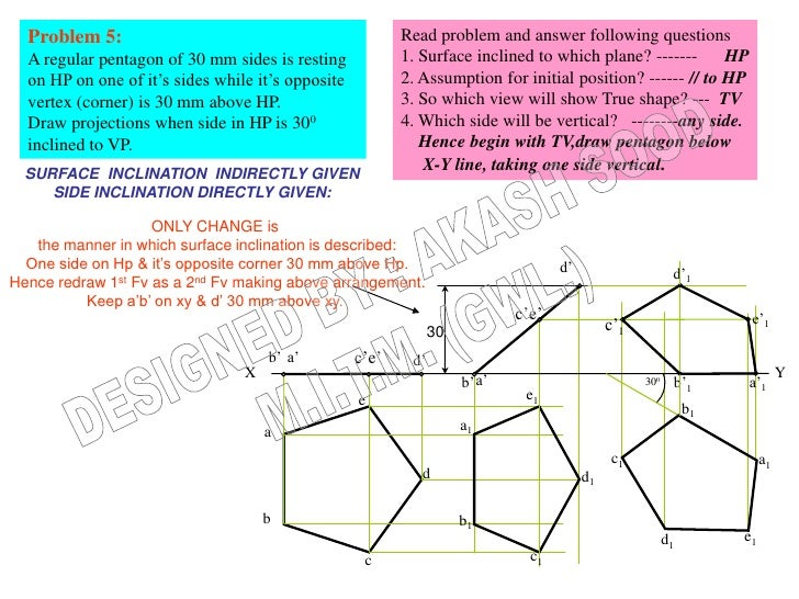 Problem 5:                                              Read problem and answer following questions  A regular pentagon of...