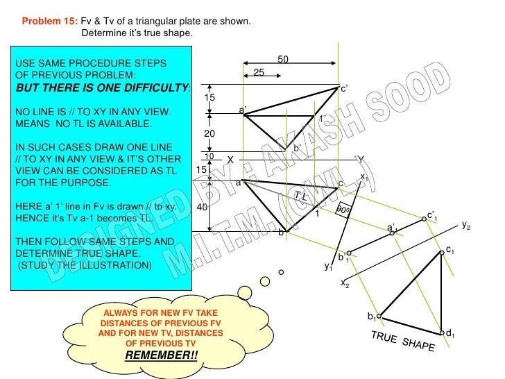 Problem 15: Fv & Tv of a triangular plate are shown.             Determine it's true shape.USE SAME PROCEDURE STEPS       ...