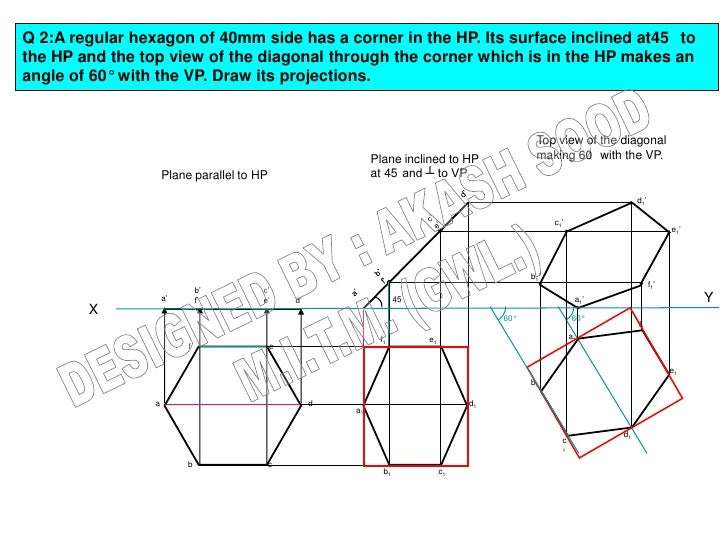Q 2:A regular hexagon of 40mm side has a corner in the HP. Its surface inclined at45 tothe HP and the top view of the diag...