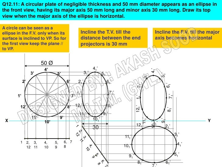Q12.11: A circular plate of negligible thickness and 50 mm diameter appears as an ellipse inthe front view, having its maj...