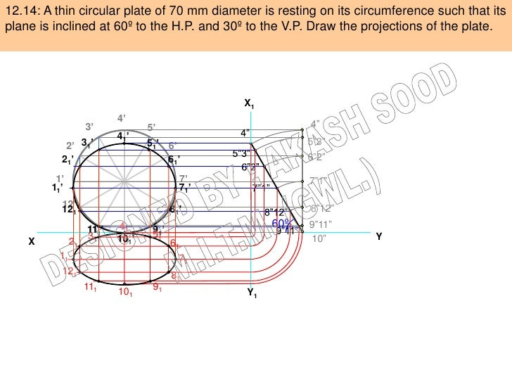 12.14: A thin circular plate of 70 mm diameter is resting on its circumference such that itsplane is inclined at 60º to th...