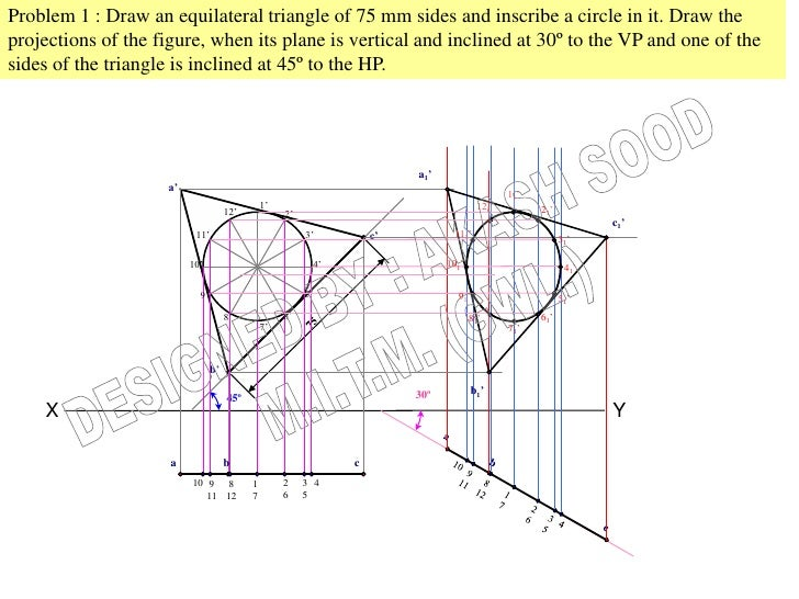 Problem 1 : Draw an equilateral triangle of 75 mm sides and inscribe a circle in it. Draw theprojections of the figure, wh...